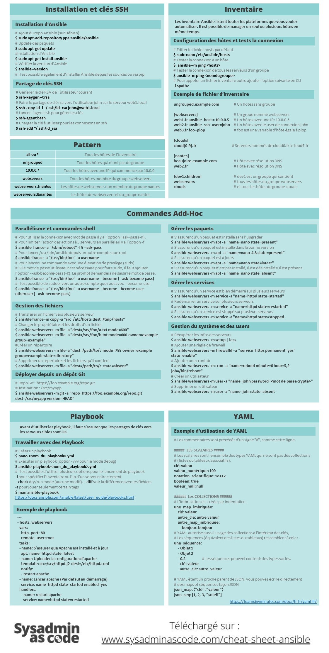 Ansible Cheat sheet